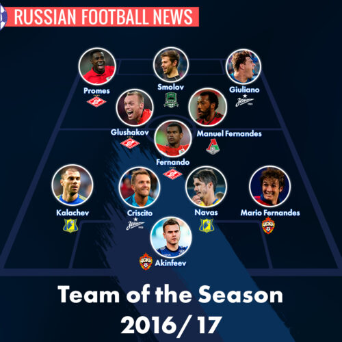 team of the season